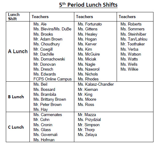 5th Period Lunches