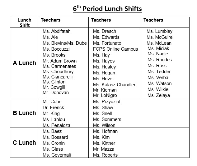 6th Period Lunches